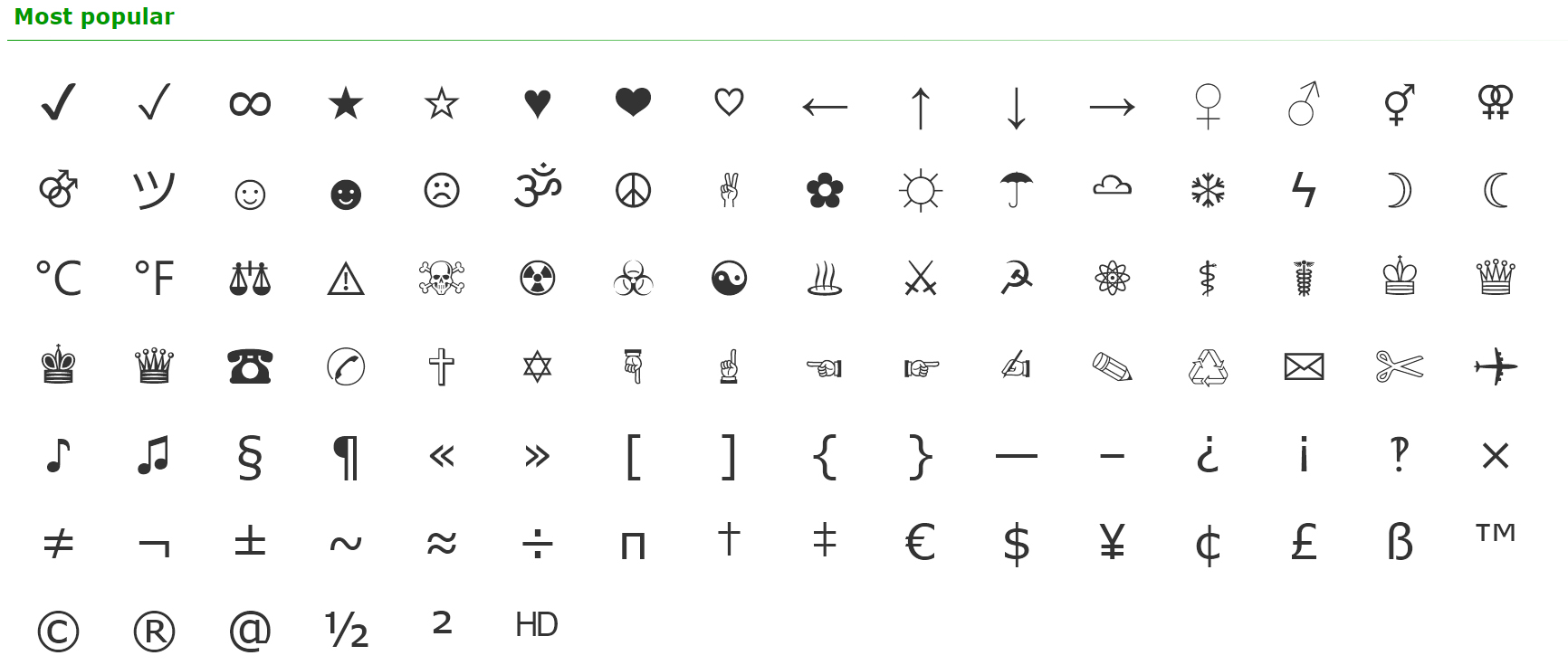 Paste emojis text copy ʕ•́ᴥ•̀ʔっ♡ Cute