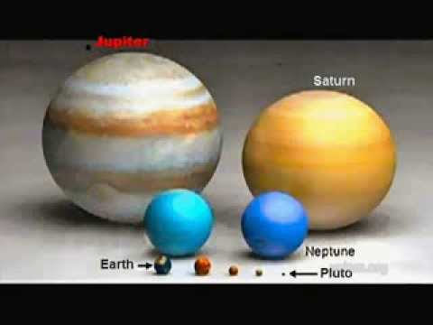 The Relative Size of Stars & Planets (You will be amazed...)