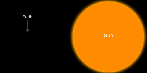 Information about the Sun and a 4K video from NASA showing ...