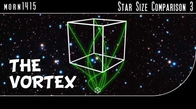 From the Smallest, up to the Universe. The two best Size Comparison videos you should watch